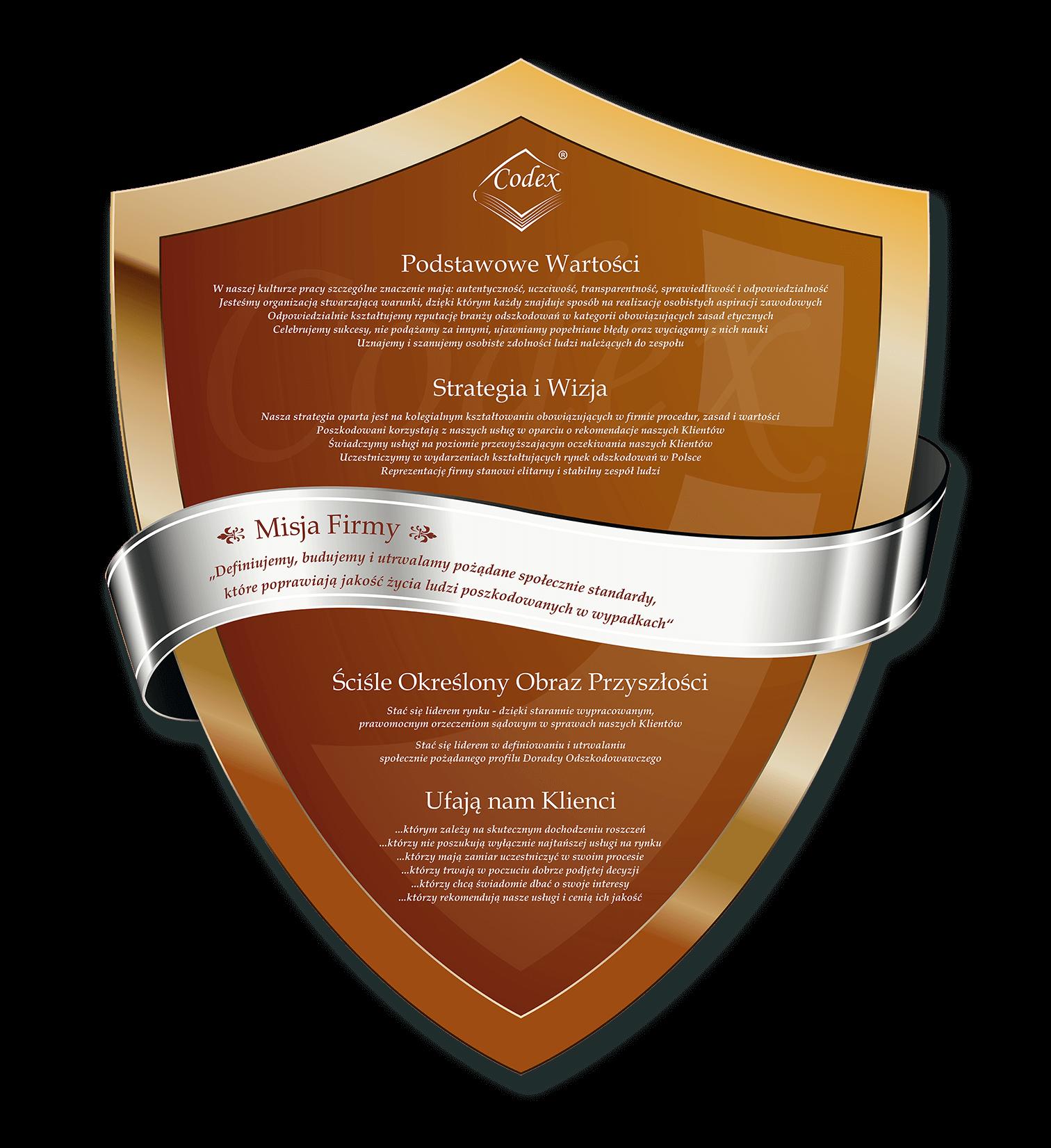 Misja Codex , system wartości Firmy